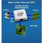 Intel 5 Series Platform for Clarksfield with DMI