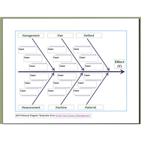 Diagram fishbone diagram template xls : 10 Free Six Sigma Templates Available to Download ...