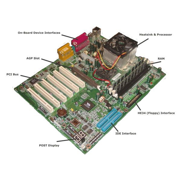 definition description of central processing unit Central processing unit definition: the part of a computer that performs logical and arithmetical operations on the data as | meaning.