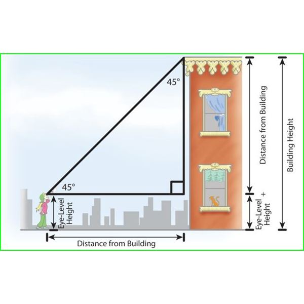 How To Measure The Height Of Tall Buildings And