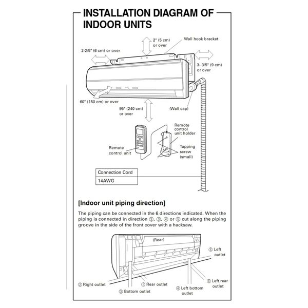 Installation Of The Refrigerant Tubing In Ductless Split