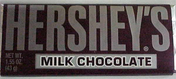 1980s: A Nostalgic Look at Chocolate Prices