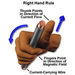 Right Hand Palm Rule