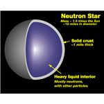 Neutron star cross section