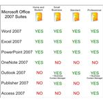 Microsoft Office 2007 Suites