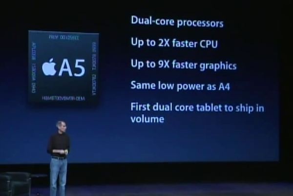 3. Wowing Crowds with the iPad 2
