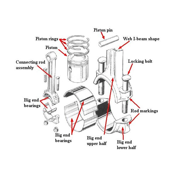 mechanical engineering hvac diagram