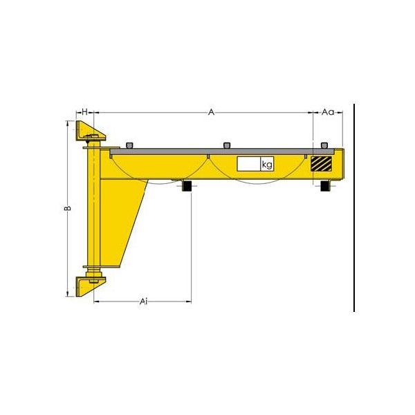 Jib Crane Mounting Brackets : What are jib cranes how they designed and used