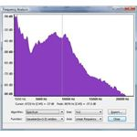 Audacity Frequency Spectrum Analysis
