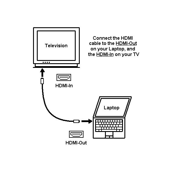 ir cable box wiring diagram  ir  get free image about wiring diagram