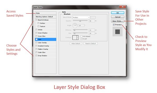 The Layer Style Dialog Box