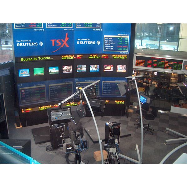 Toronto Stock Exchange History Understanding About