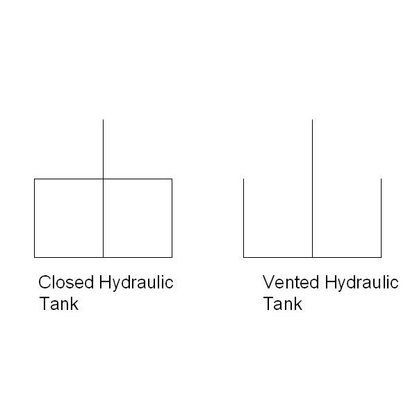 Glossary of iso hydraulic schematic symbols and their meanings hydraulic tank sciox Image collections