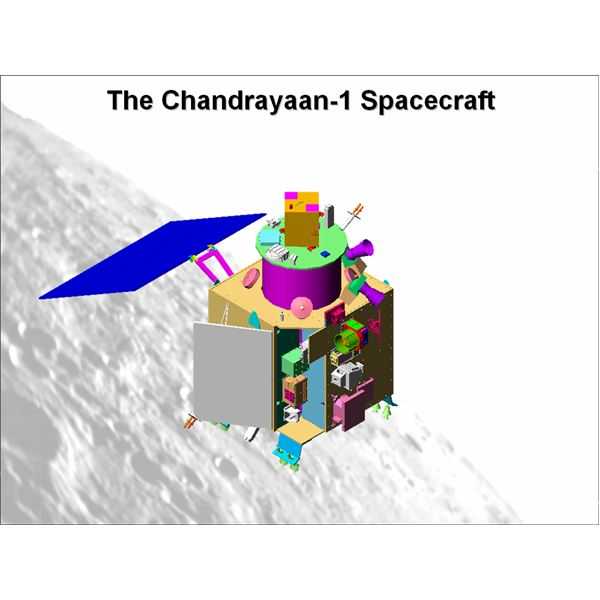 facts about chandrayaan The gsat-11 is the indian space research organisation's (isro) heaviest satellite yetthe launch that has been delayed since 2016, might finally happen in june this year.