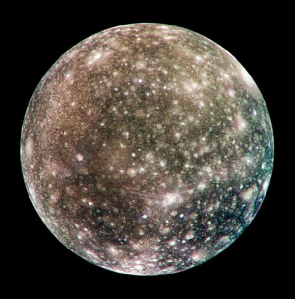 Jupiter's Callisto - Outermost Galilean Moon