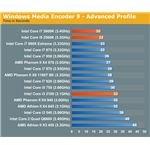 Anandtech: Windows Media Encoder