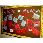 Food Bulletin Board, cc liscense, kissyface