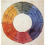 Gothe's Color Wheel