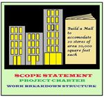 WBS Scope Realationship