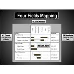 Four Fields Mapping