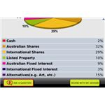 Smart investor-blackberry free financial software downloads-pics