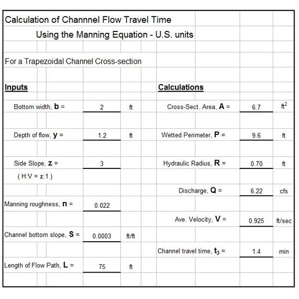 Download Excel Spreadsheet Templates for Watershed Time of ...