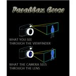 Avoid Parallax Error in Photography