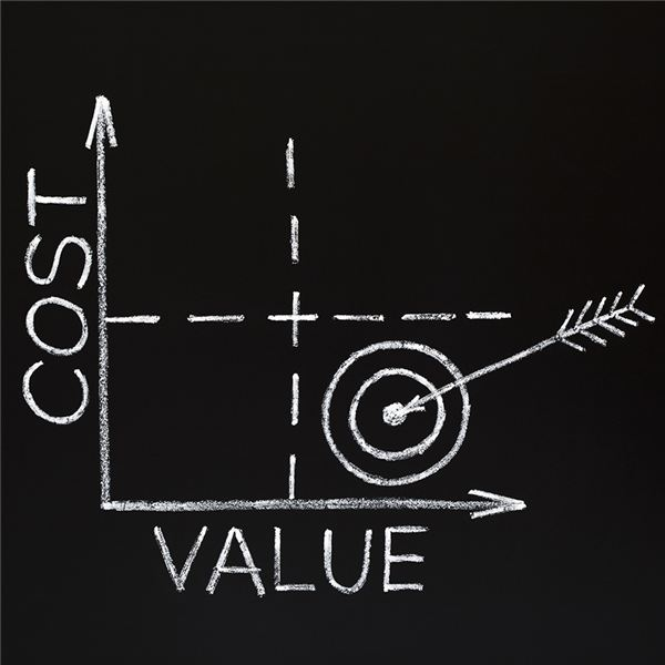 How To Create A Cost Benefit Analysis: Sample Cba Template