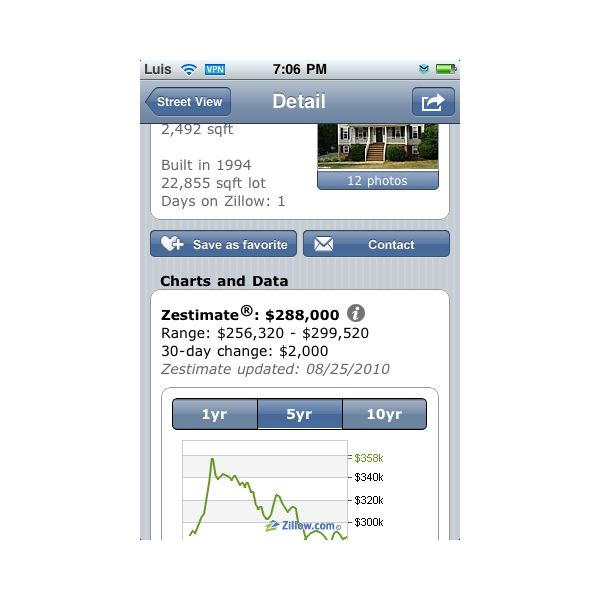 Zillow Home Search New: Zillow Real Estate Search For IPhone