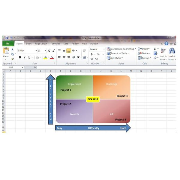 risk analysis on investments decision The importance of risk analysis in investment appraisal is highlighted and the stages of the process introduced the results generated by a risk analysis application are interpreted, including investment decision criteria and measures of risk based on the expected value concept conclusions are drawn.