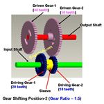 Gear Box Automobile2