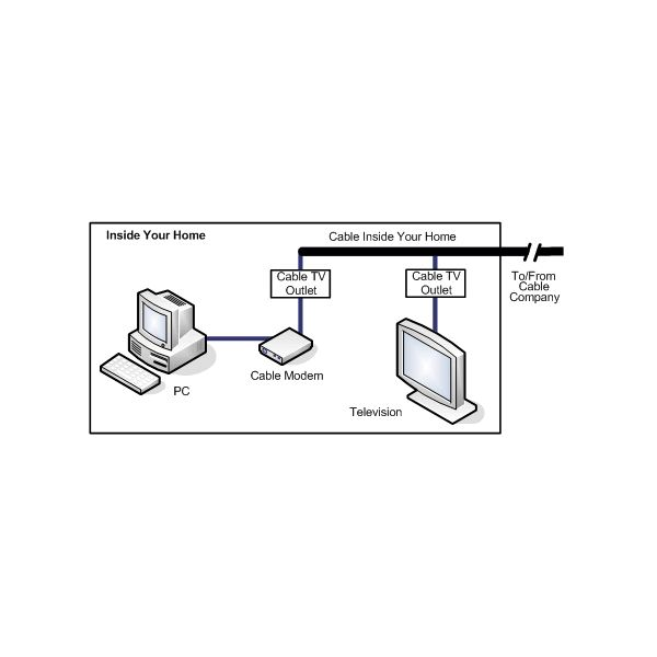 what is a broadband connection  how does broadband work