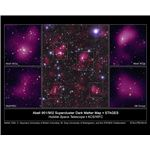 Abell 901-902 Supercluster