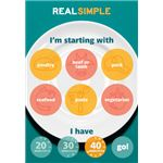 Real Simple Recipes iphone app