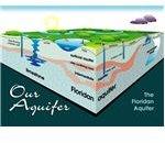 aquifer movement