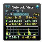 Wired Network Meter Gadget