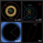 Oort cloud and Sedna's orbit