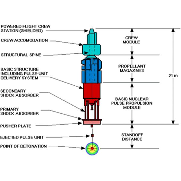 Orion Spacecraft Propulsion - Pics about space