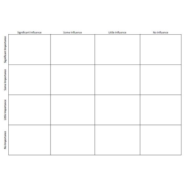 Great Examples Of A Stakeholder Analysis Matrix