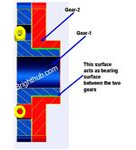 Anti Backlash Gear ProE Model 13