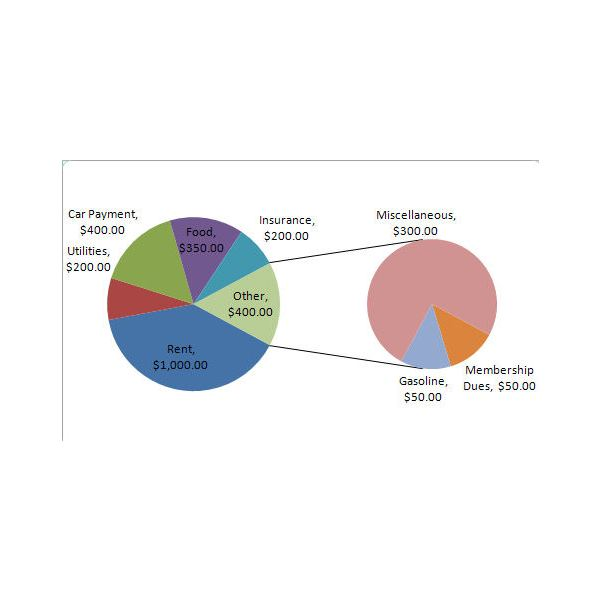 Pie of pie charts in excel 2007 how to break out small groups of final pie chart ccuart Image collections