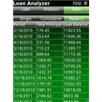 Loan analyser - pmi calculator for blackberry