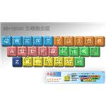Wubi System - What does a chinese keyboard look like