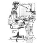 Ergonomic Workstation by Berkeley Lab/Wikimedia Commons (public domain)