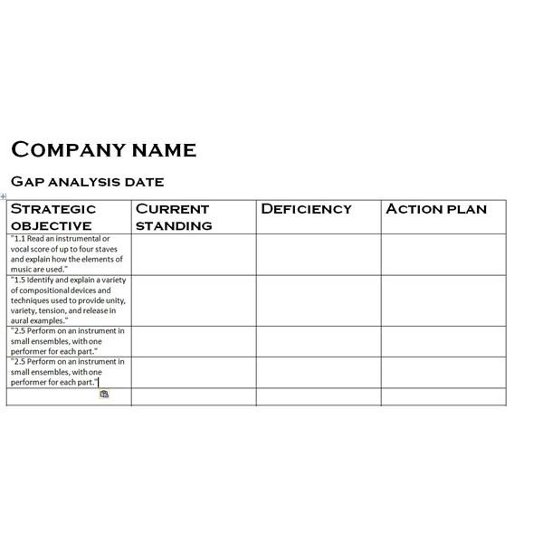 A Sample Gap Analysis Explained