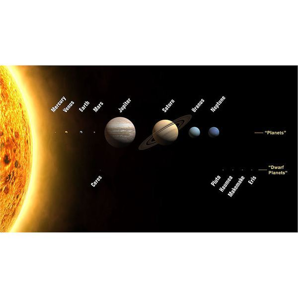 Facts about Celestial Bodies in Our Solar System