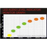 LED Audio Level Indicator, Monitor Graph, Diagram, Image