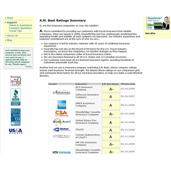 Travelers Insurance Consumer Reviews And Financial Ratings