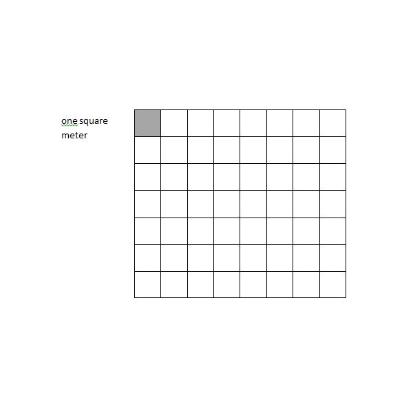 Square Meters To Cent Conversion Chart with regard to What Is One Square  Meter