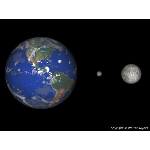 How Big Is Pluto Compared to the Moon (page 2) - Pics ...